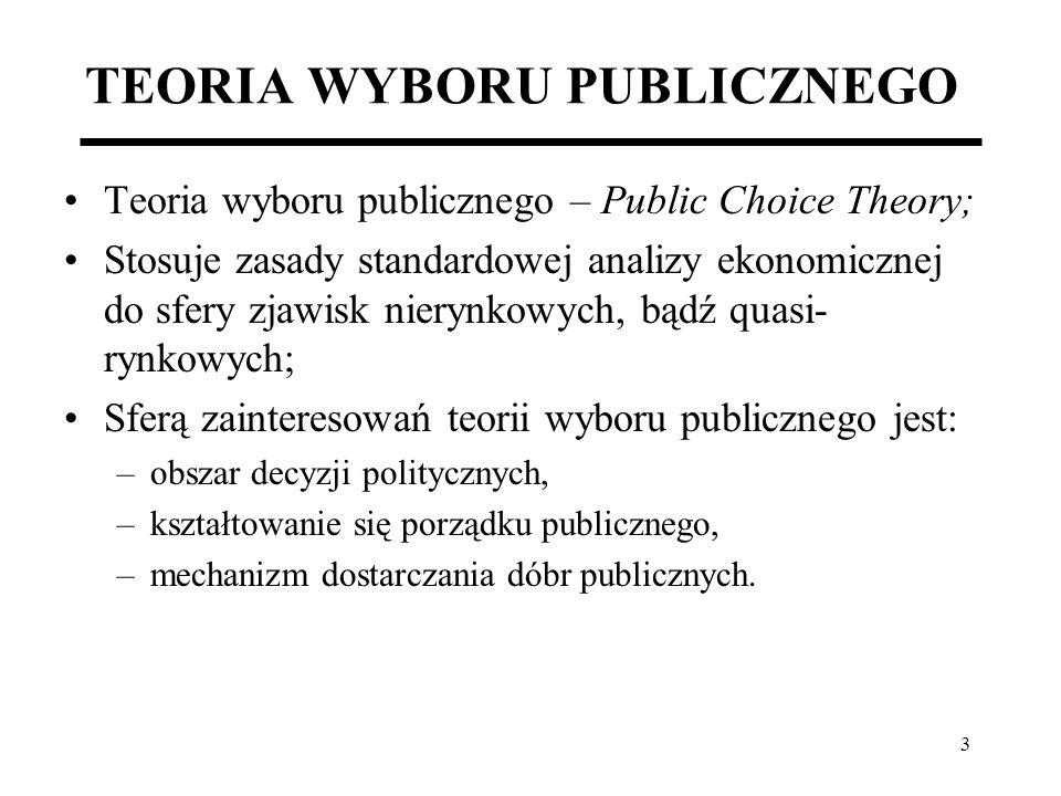 TEORIA WYBORU PUBLICZNEGO