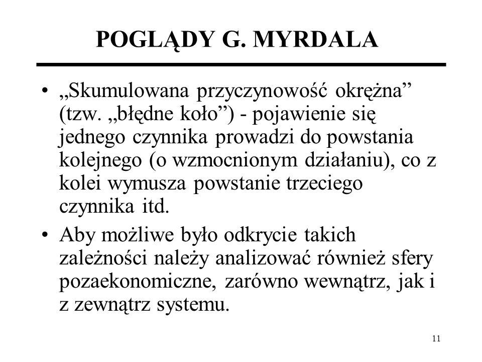 POGLĄDY G. MYRDALA
