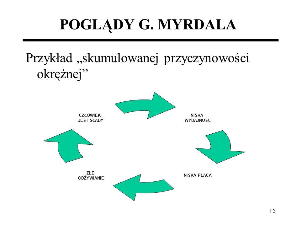 """POGLĄDY G. MYRDALA Przykład """"skumulowanej przyczynowości okrężnej"""