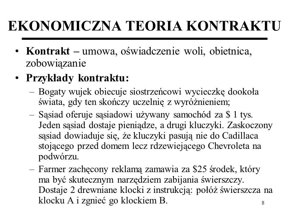 EKONOMICZNA TEORIA KONTRAKTU