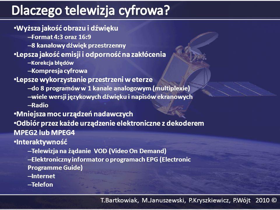 Dlaczego telewizja cyfrowa