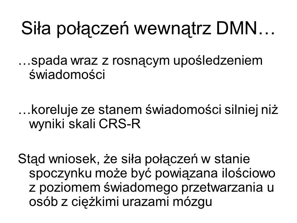 Siła połączeń wewnątrz DMN…