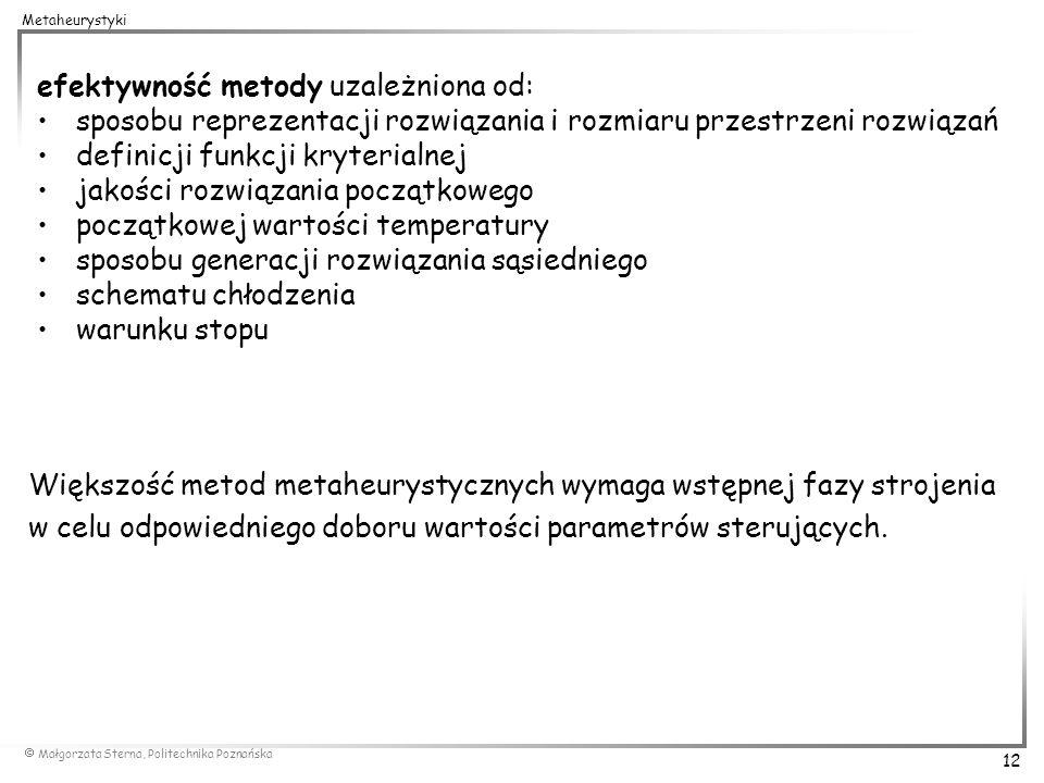 efektywność metody uzależniona od:
