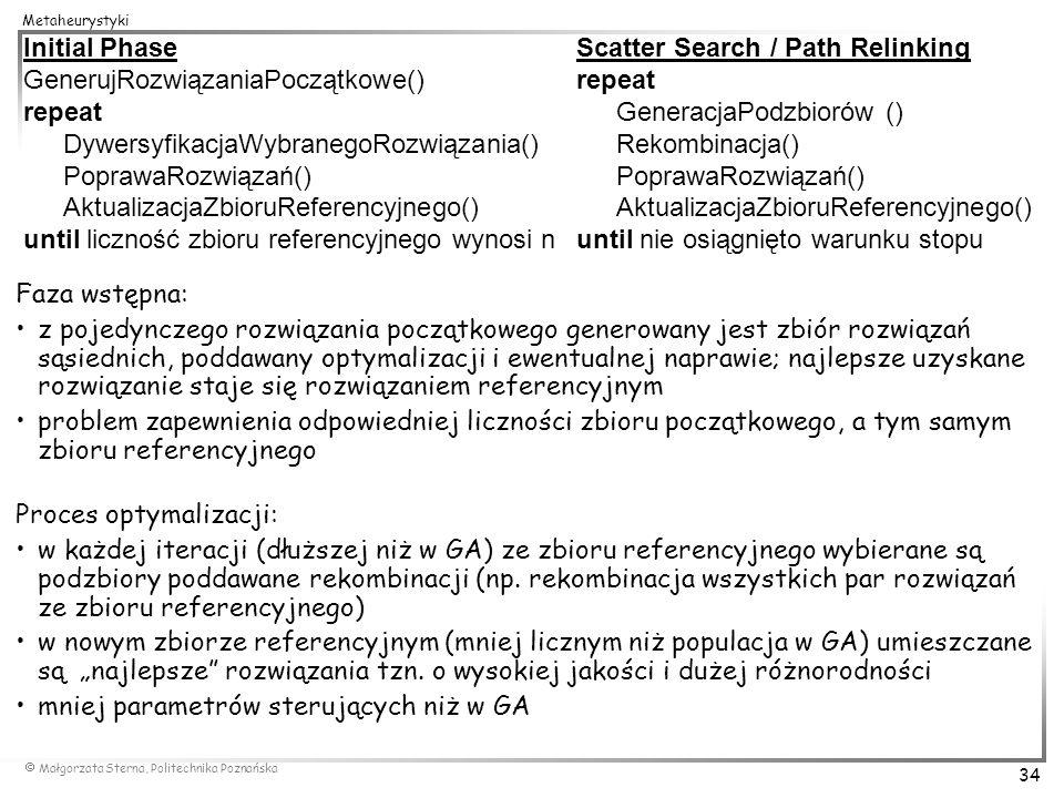 Initial Phase GenerujRozwiązaniaPoczątkowe() repeat. DywersyfikacjaWybranegoRozwiązania() PoprawaRozwiązań()