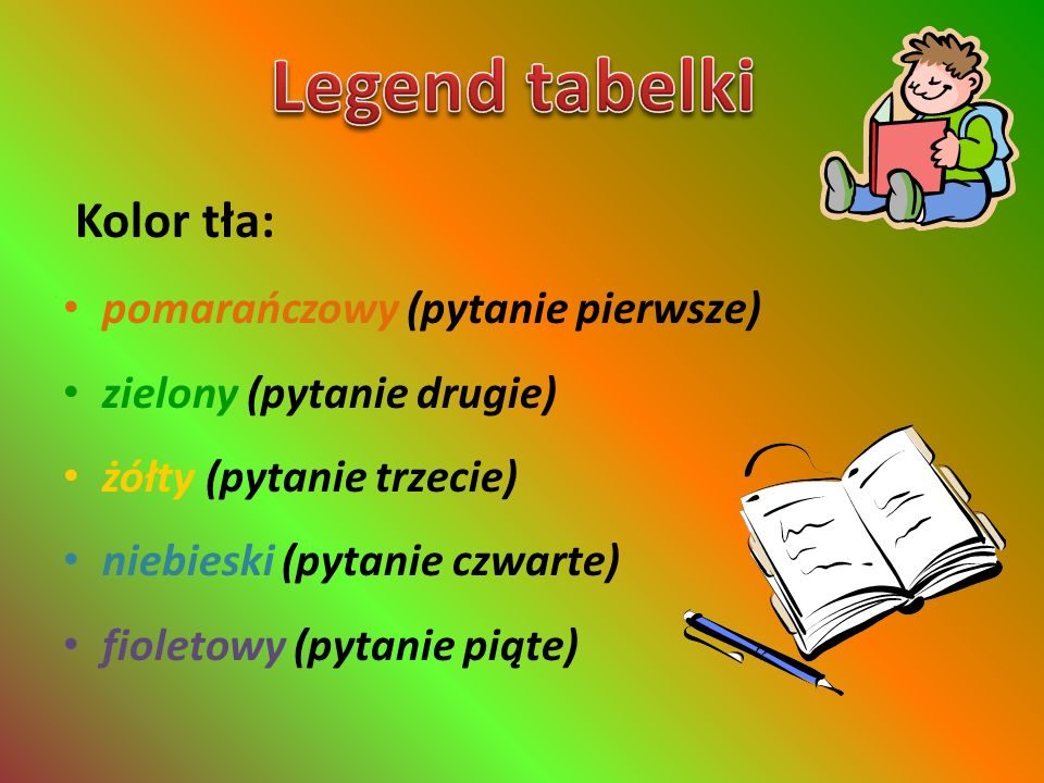 Legend tabelki Kolor tła: pomarańczowy (pytanie pierwsze)