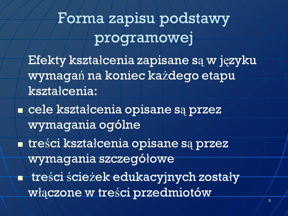 Forma zapisu podstawy programowej