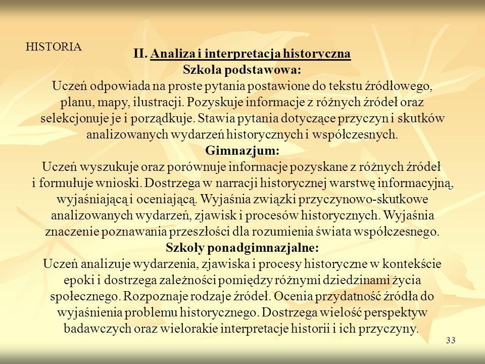 II. Analiza i interpretacja historyczna Szkoła podstawowa: