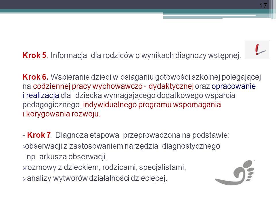 Krok 5. Informacja dla rodziców o wynikach diagnozy wstępnej.