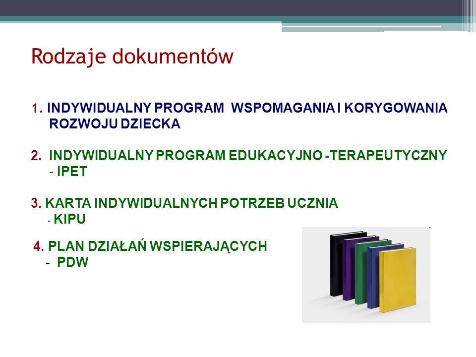 Rodzaje dokumentów 1.
