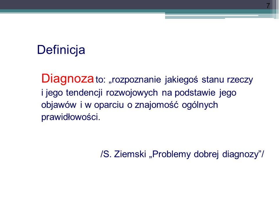 """Diagnoza to: """"rozpoznanie jakiegoś stanu rzeczy Definicja"""