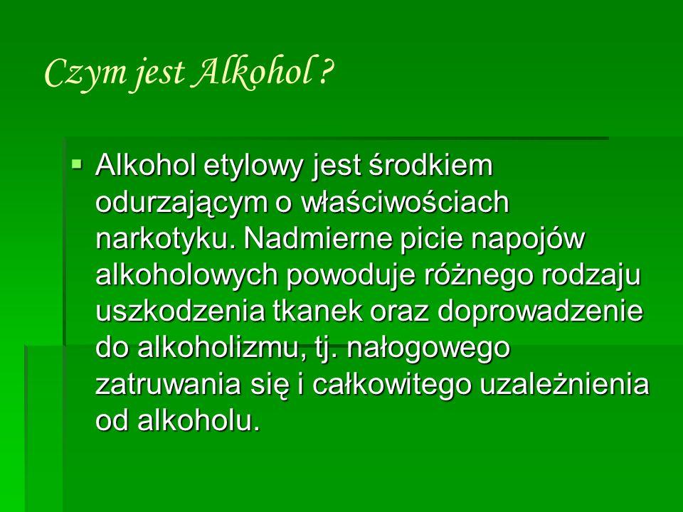 Czym jest Alkohol