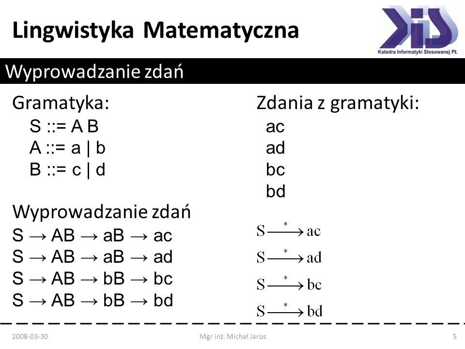 Wyprowadzanie zdań Gramatyka: Zdania z gramatyki: Wyprowadzanie zdań