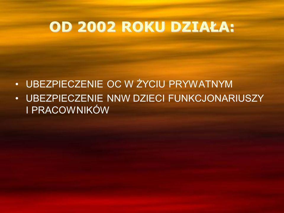 OD 2002 ROKU DZIAŁA: UBEZPIECZENIE OC W ŻYCIU PRYWATNYM