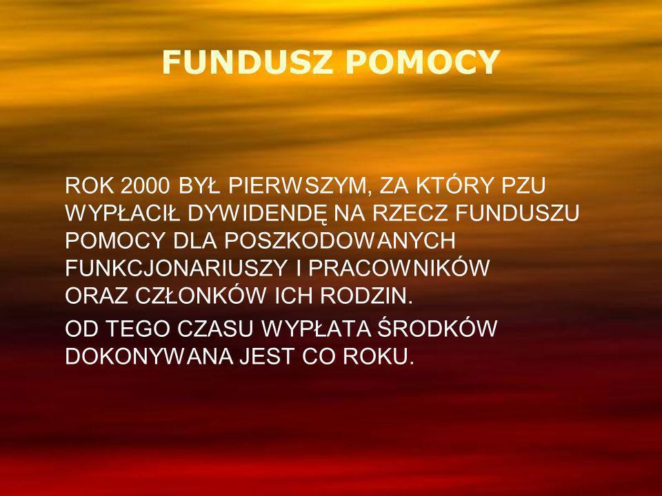 FUNDUSZ POMOCY