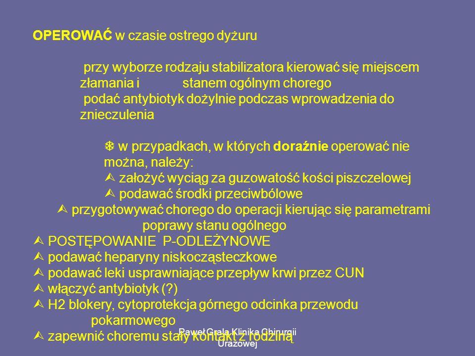 Paweł Grala Klinika Chirurgii Urazowej