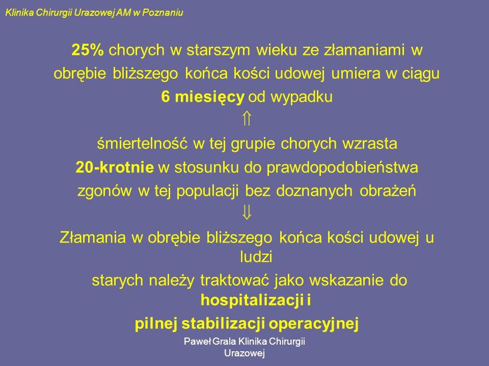 Klinika Chirurgii Urazowej AM w Poznaniu