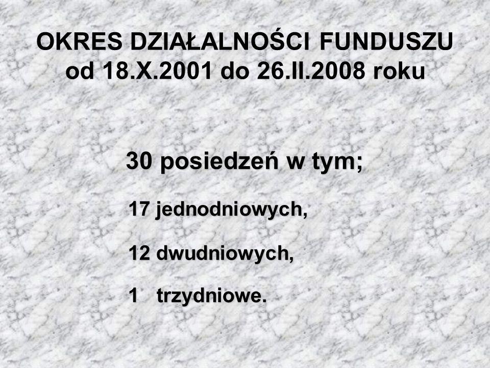 OKRES DZIAŁALNOŚCI FUNDUSZU od 18.X.2001 do 26.II.2008 roku