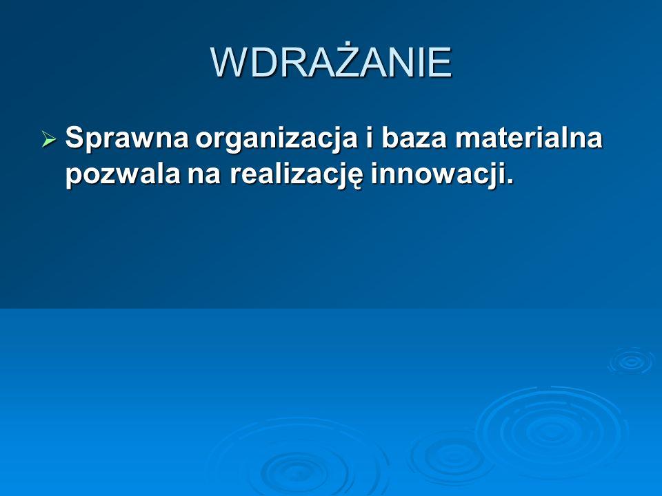 WDRAŻANIE Sprawna organizacja i baza materialna pozwala na realizację innowacji.
