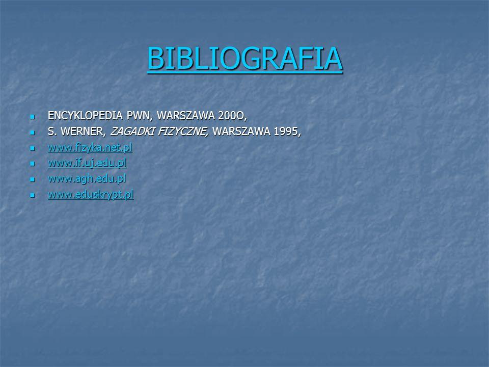 BIBLIOGRAFIA ENCYKLOPEDIA PWN, WARSZAWA 200O,