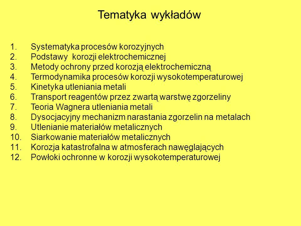 Tematyka wykładów Systematyka procesów korozyjnych