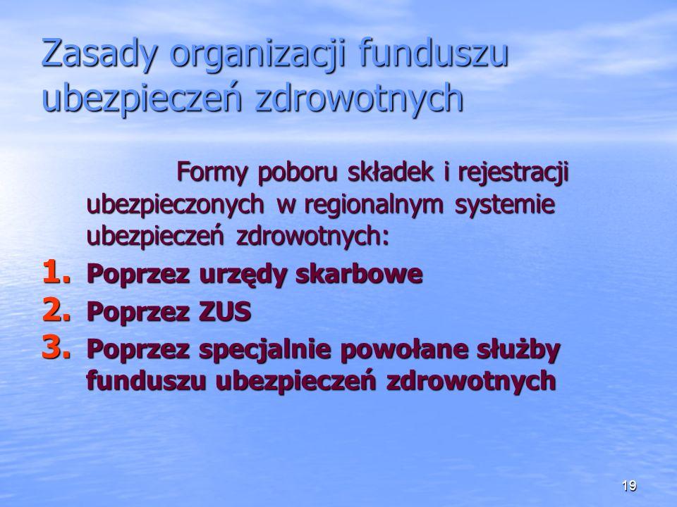 Zasady organizacji funduszu ubezpieczeń zdrowotnych