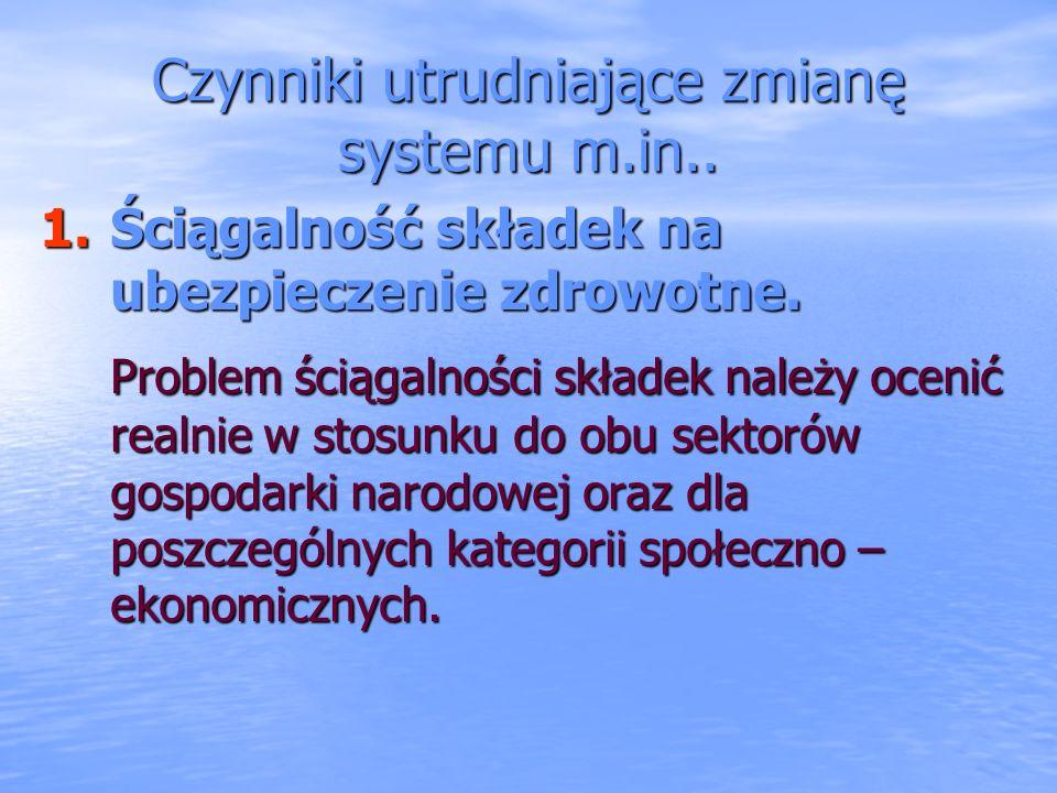 Czynniki utrudniające zmianę systemu m.in..