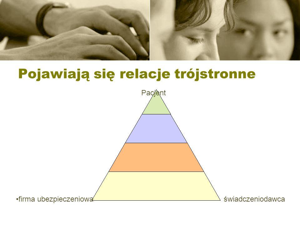 Pojawiają się relacje trójstronne
