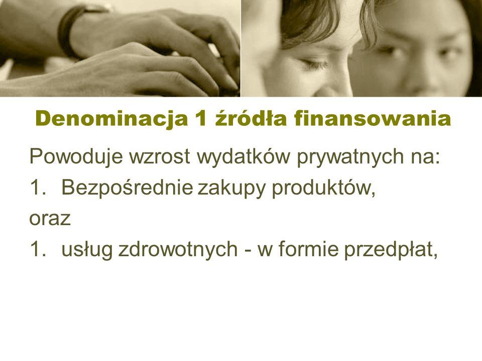 Denominacja 1 źródła finansowania