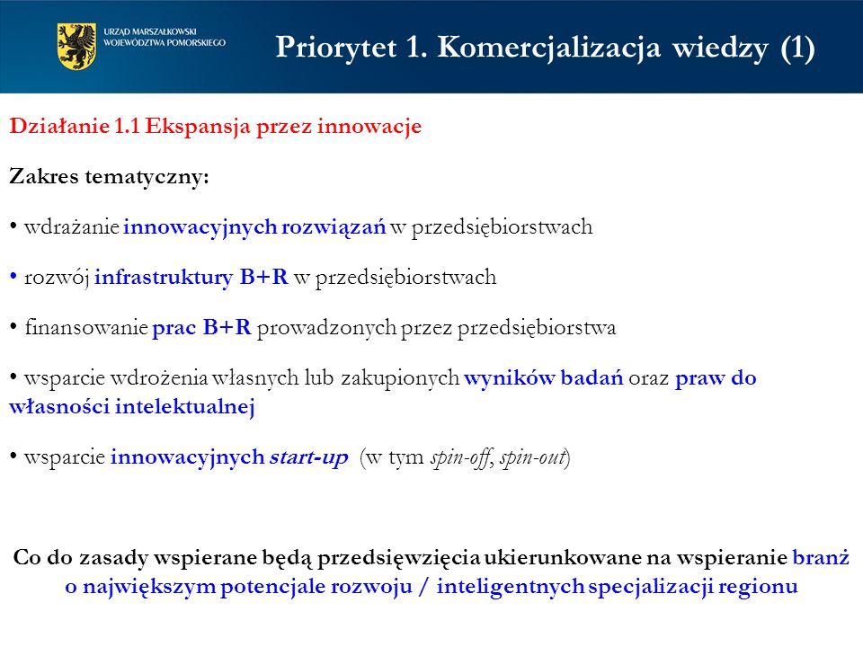Priorytet 1. Komercjalizacja wiedzy (1)