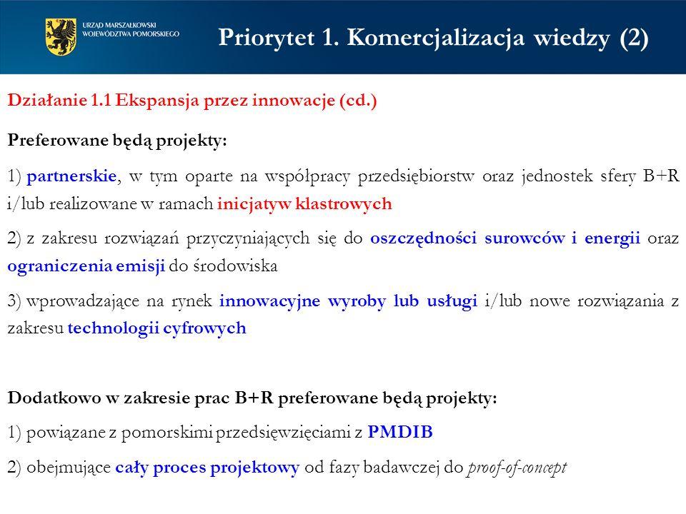 Priorytet 1. Komercjalizacja wiedzy (2)