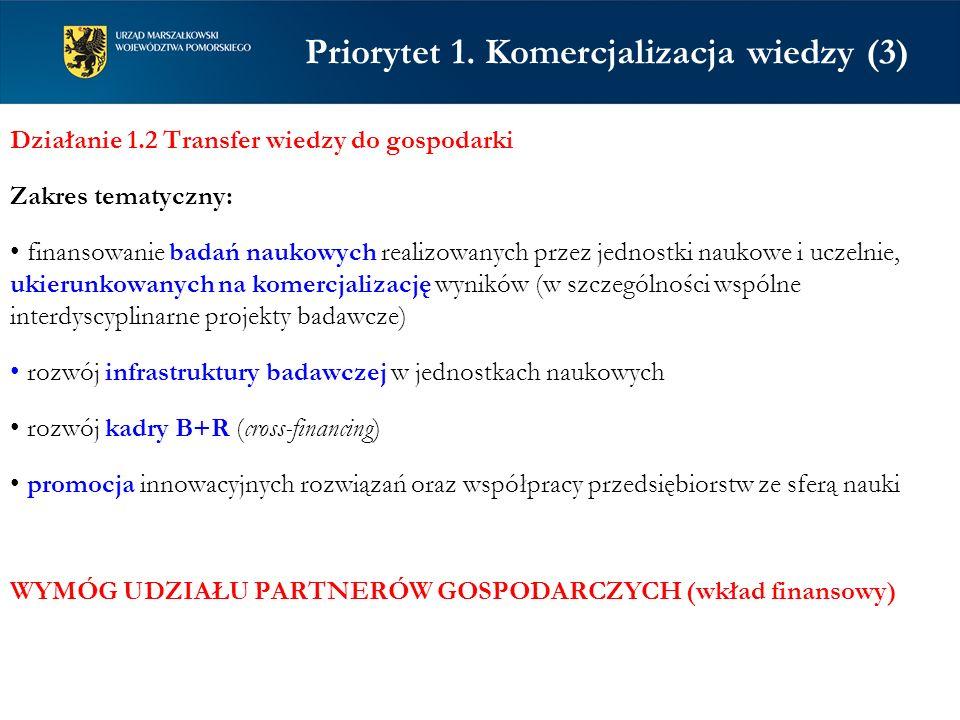 Priorytet 1. Komercjalizacja wiedzy (3)