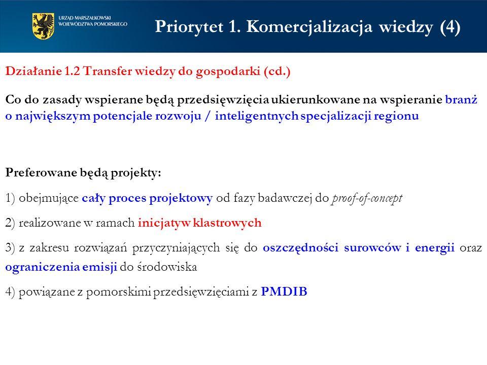 Priorytet 1. Komercjalizacja wiedzy (4)