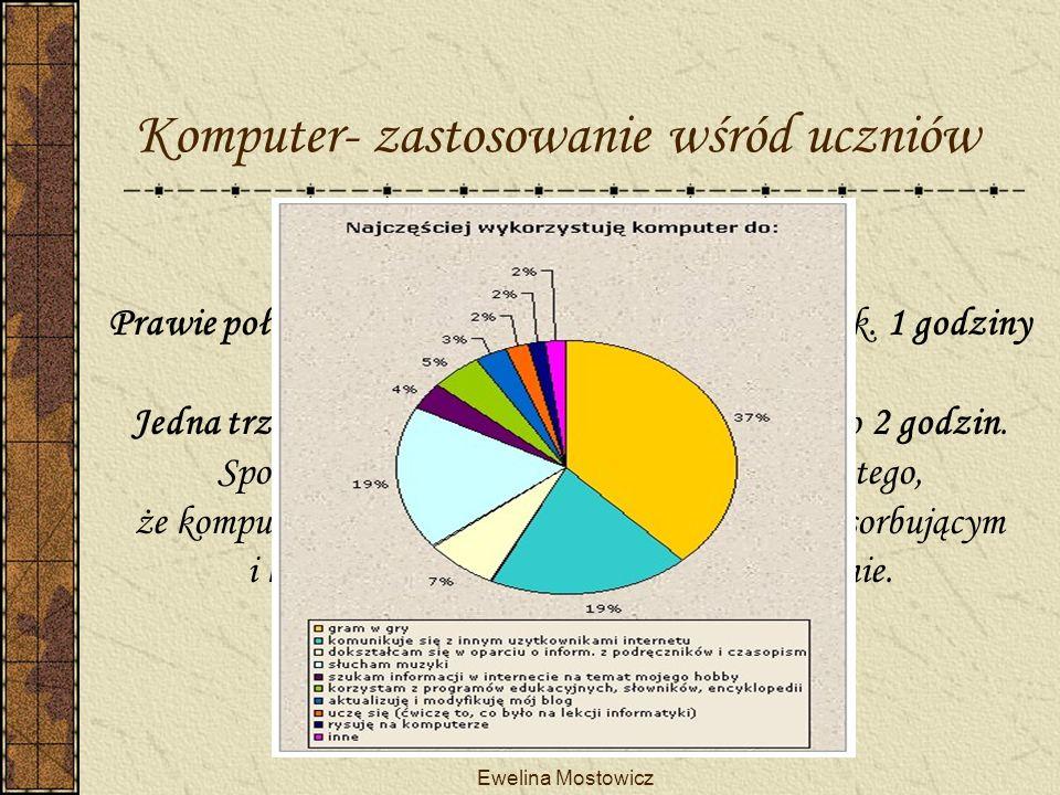 Komputer- zastosowanie wśród uczniów