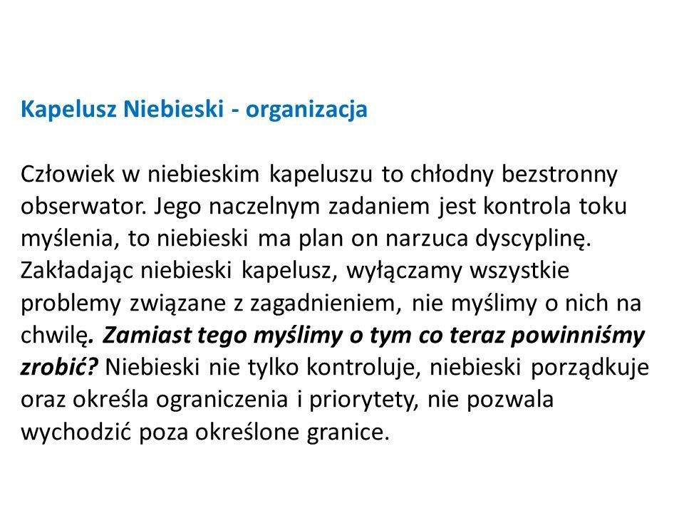 Kapelusz Niebieski - organizacja