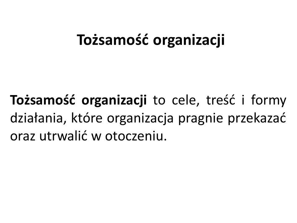 Tożsamość organizacji