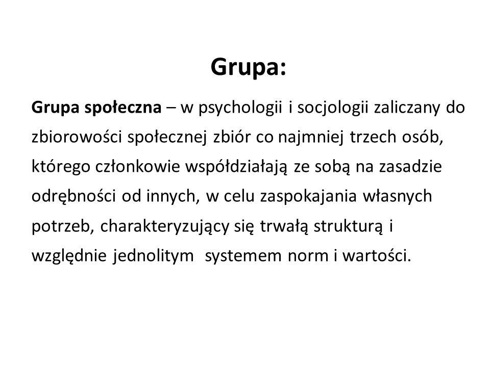 Grupa: