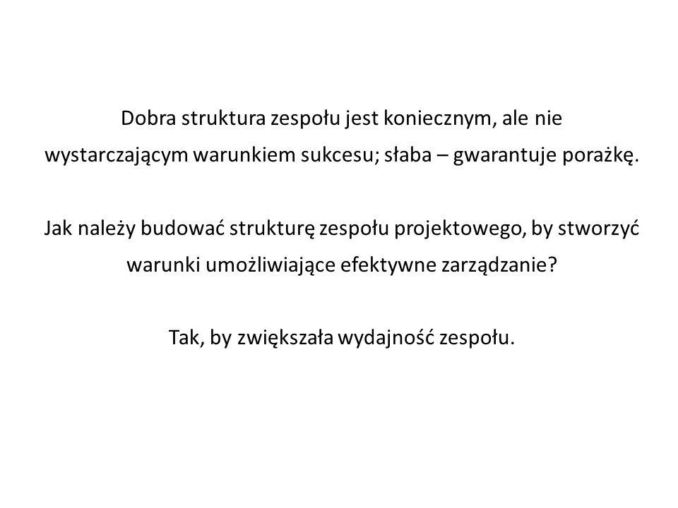 Fundacja Rozwoju Demokracji Lokalnej - Centrum Dolnośląskie