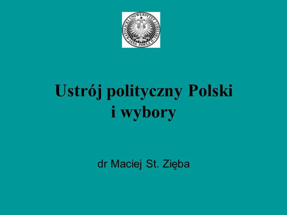 Ustrój polityczny Polski i wybory