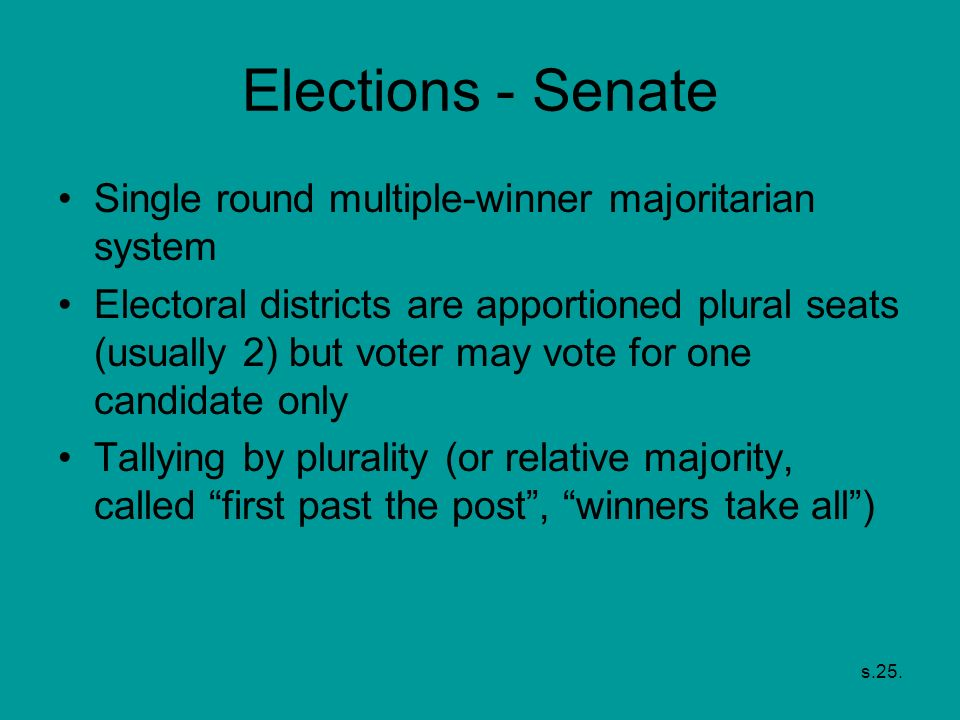 Elections - Senate Single round multiple-winner majoritarian system