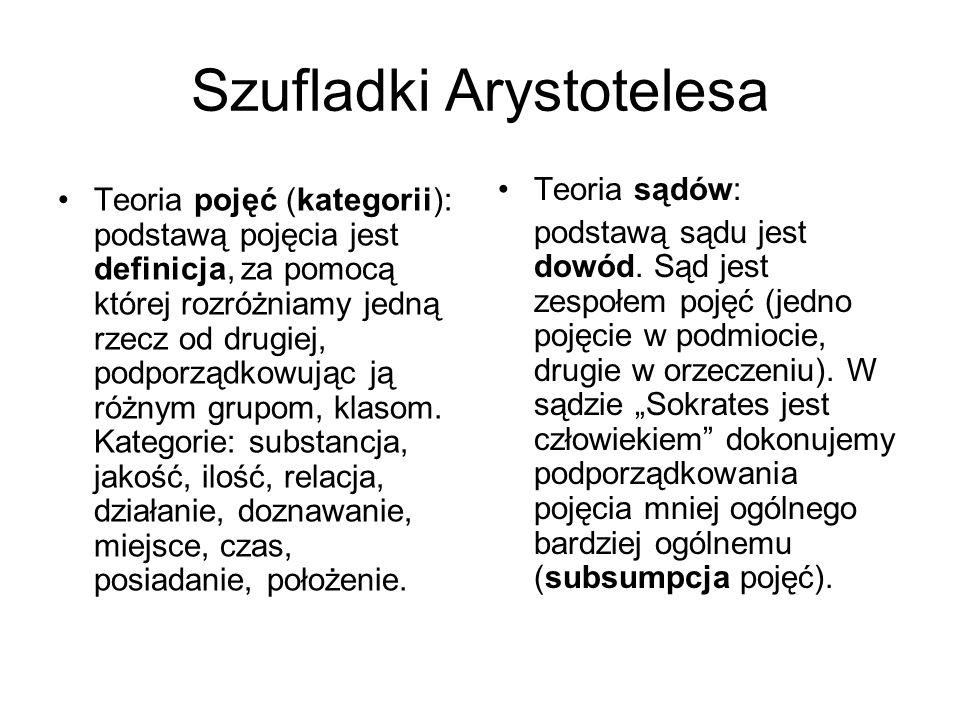 Szufladki Arystotelesa