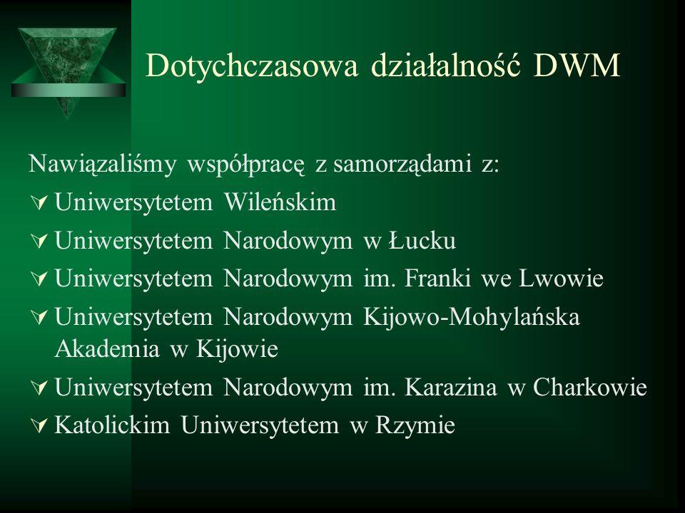 Dotychczasowa działalność DWM