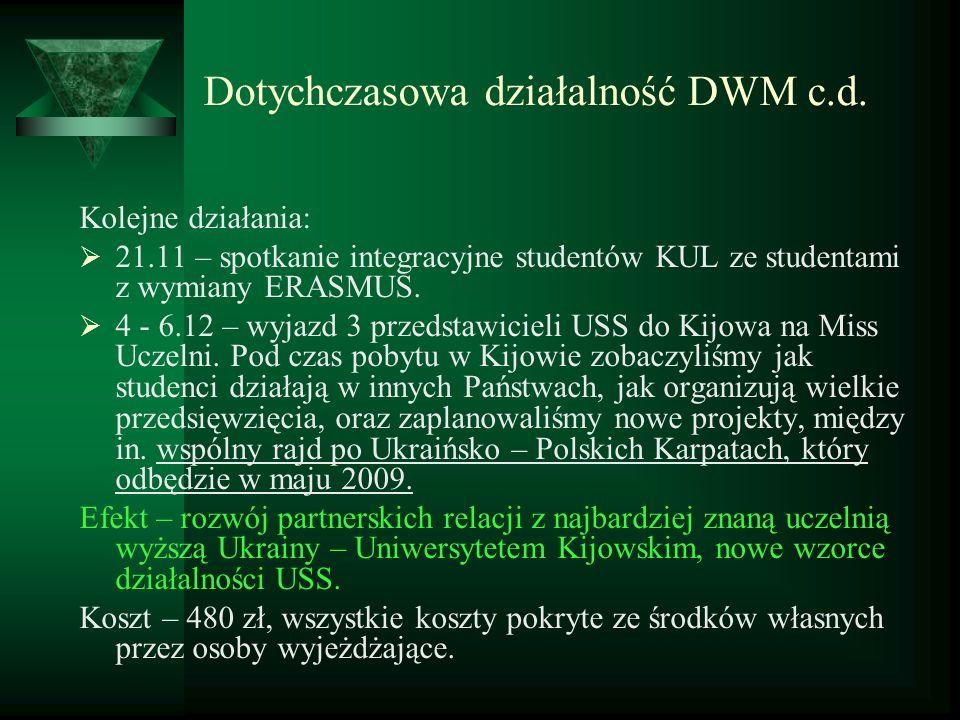 Dotychczasowa działalność DWM c.d.