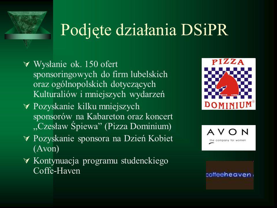 Podjęte działania DSiPR