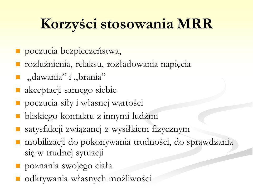 Korzyści stosowania MRR