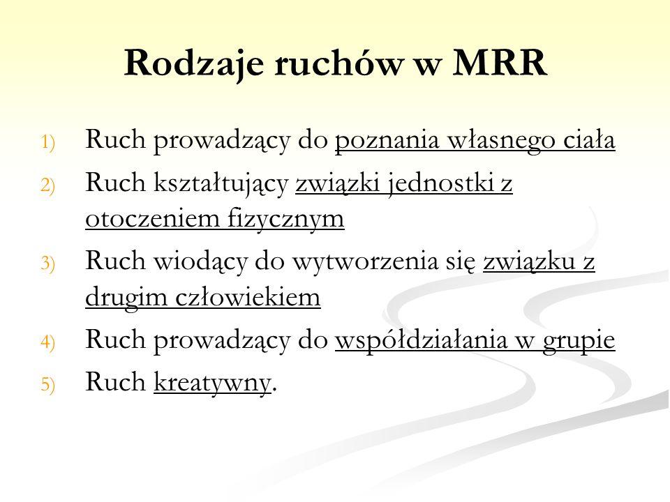 Rodzaje ruchów w MRR Ruch prowadzący do poznania własnego ciała