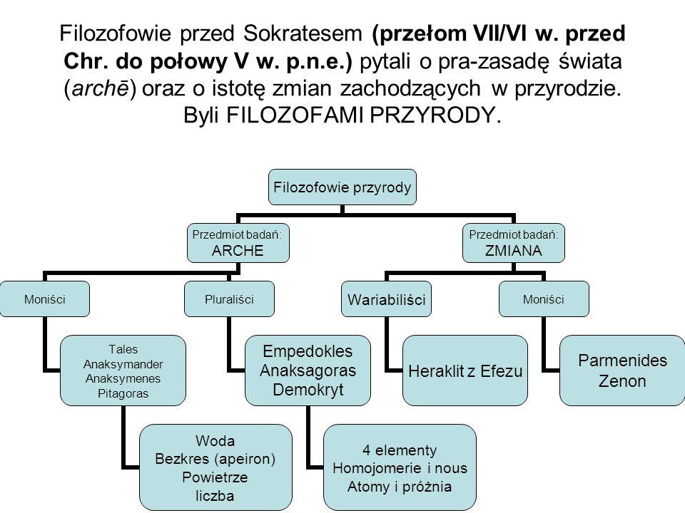 Filozofowie przed Sokratesem (przełom VII/VI w. przed Chr