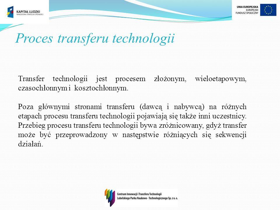 Proces transferu technologii