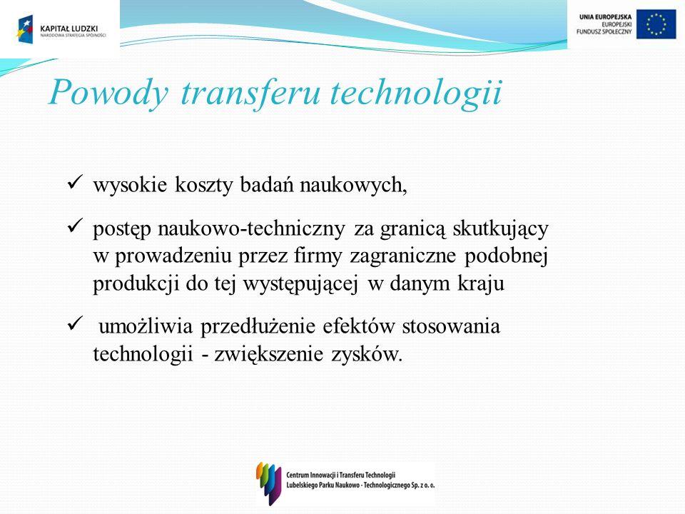 Powody transferu technologii