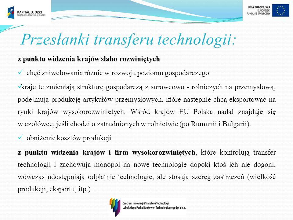 Przesłanki transferu technologii: