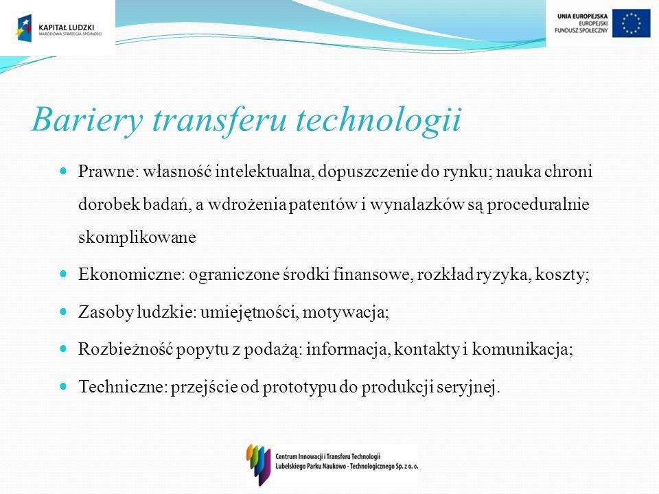Bariery transferu technologii